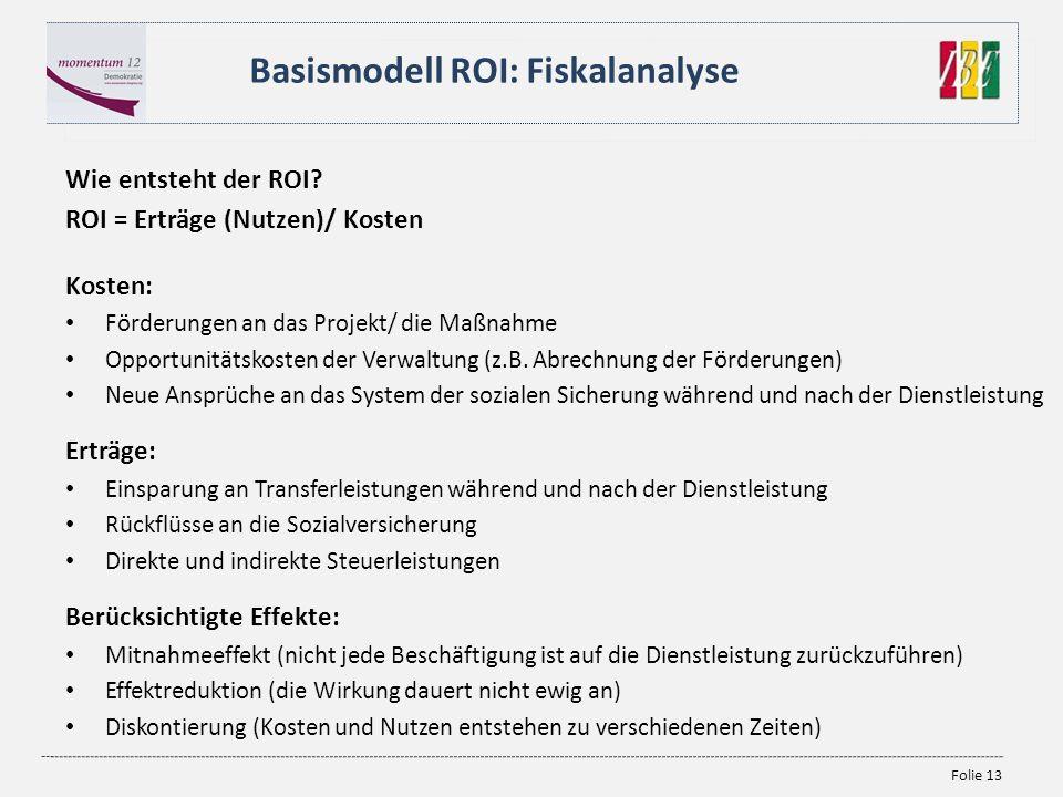 Folie 13 Wie entsteht der ROI? ROI = Erträge (Nutzen)/ Kosten Kosten: Förderungen an das Projekt/ die Maßnahme Opportunitätskosten der Verwaltung (z.B