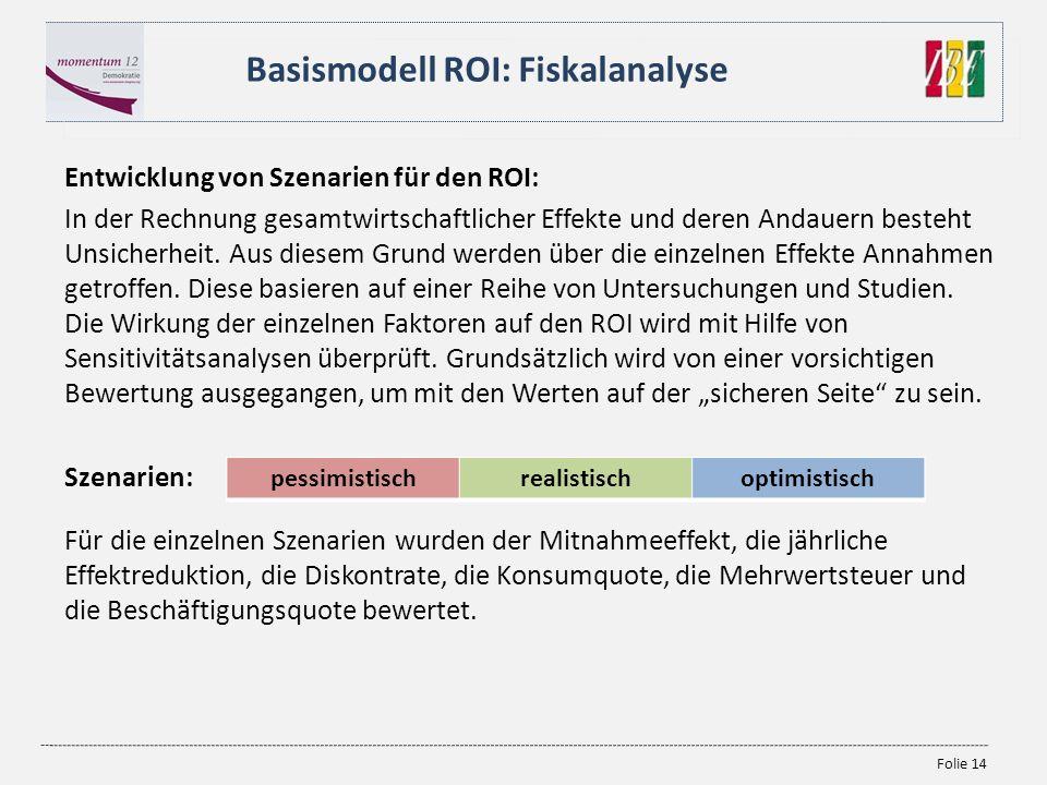 Folie 14 Entwicklung von Szenarien für den ROI: In der Rechnung gesamtwirtschaftlicher Effekte und deren Andauern besteht Unsicherheit. Aus diesem Gru