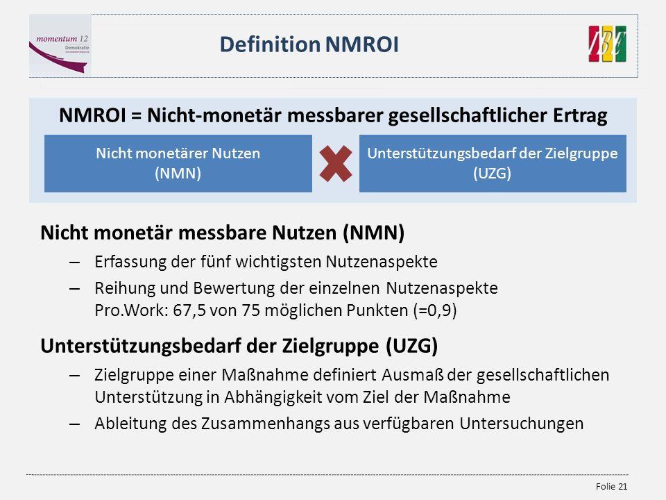 Folie 21 NMROI = Nicht-monetär messbarer gesellschaftlicher Ertrag Nicht monetär messbare Nutzen (NMN) – Erfassung der fünf wichtigsten Nutzenaspekte