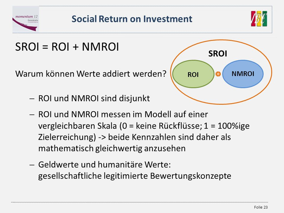 Folie 23 SROI = ROI + NMROI Warum können Werte addiert werden? ROI und NMROI sind disjunkt ROI und NMROI messen im Modell auf einer vergleichbaren Ska