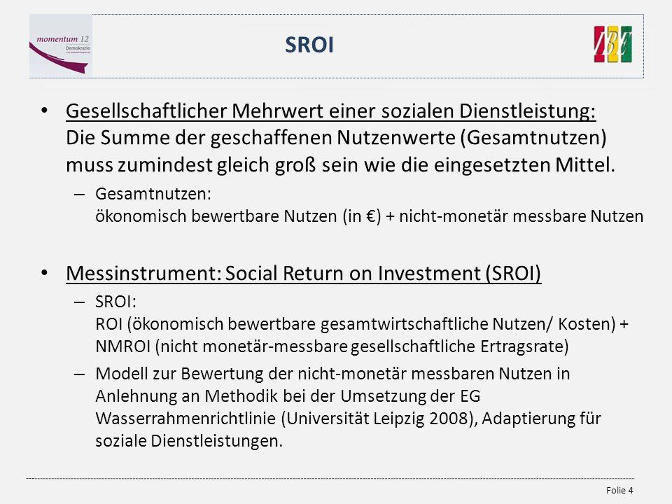 Folie 4 SROI Gesellschaftlicher Mehrwert einer sozialen Dienstleistung: Die Summe der geschaffenen Nutzenwerte (Gesamtnutzen) muss zumindest gleich gr