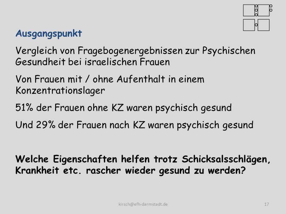 Ausgangspunkt Vergleich von Fragebogenergebnissen zur Psychischen Gesundheit bei israelischen Frauen Von Frauen mit / ohne Aufenthalt in einem Konzent