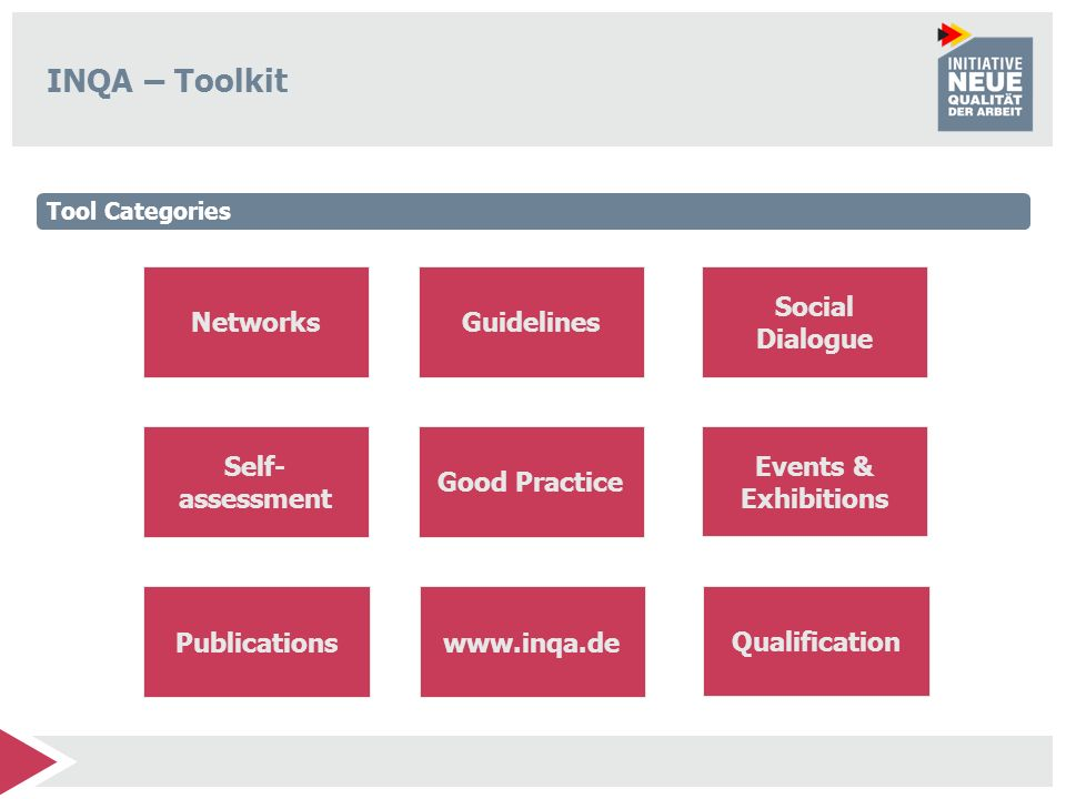 INQA – Toolkit Networks Publications Self- assessment Good Practice Events & Exhibitions Guidelines Social Dialogue Qualification www.inqa.de Tool Cat