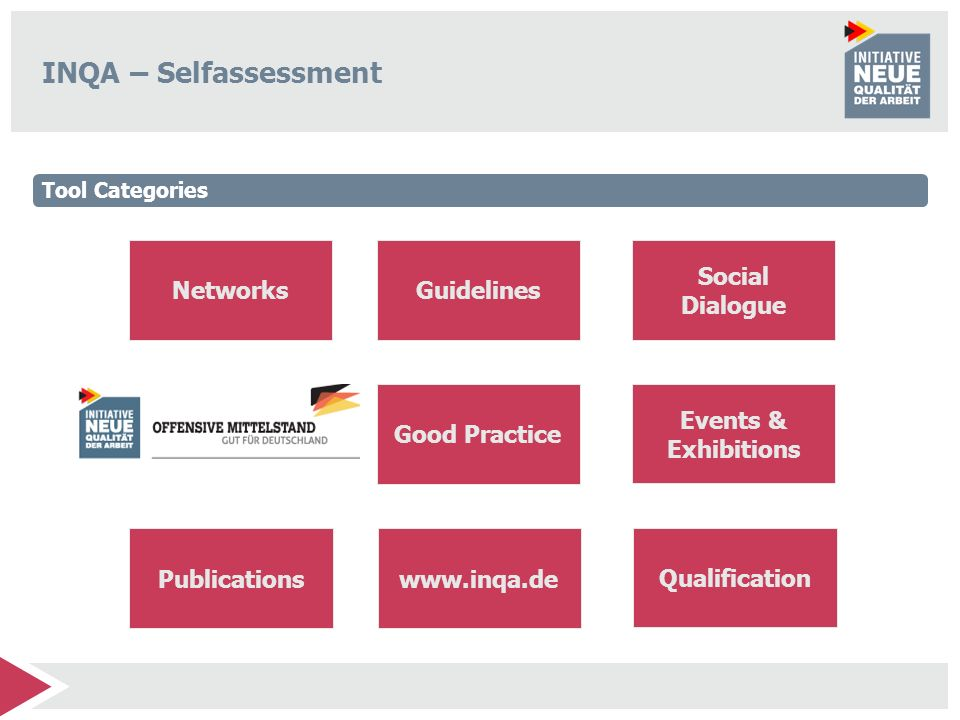 INQA – Selfassessment Networks Publications Good Practice Events & Exhibitions Guidelines Social Dialogue Qualification www.inqa.de Tool Categories