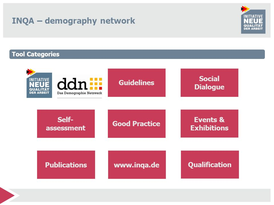INQA – demography network Publications Self- assessment Good Practice Events & Exhibitions Guidelines Social Dialogue Qualification www.inqa.de Tool C