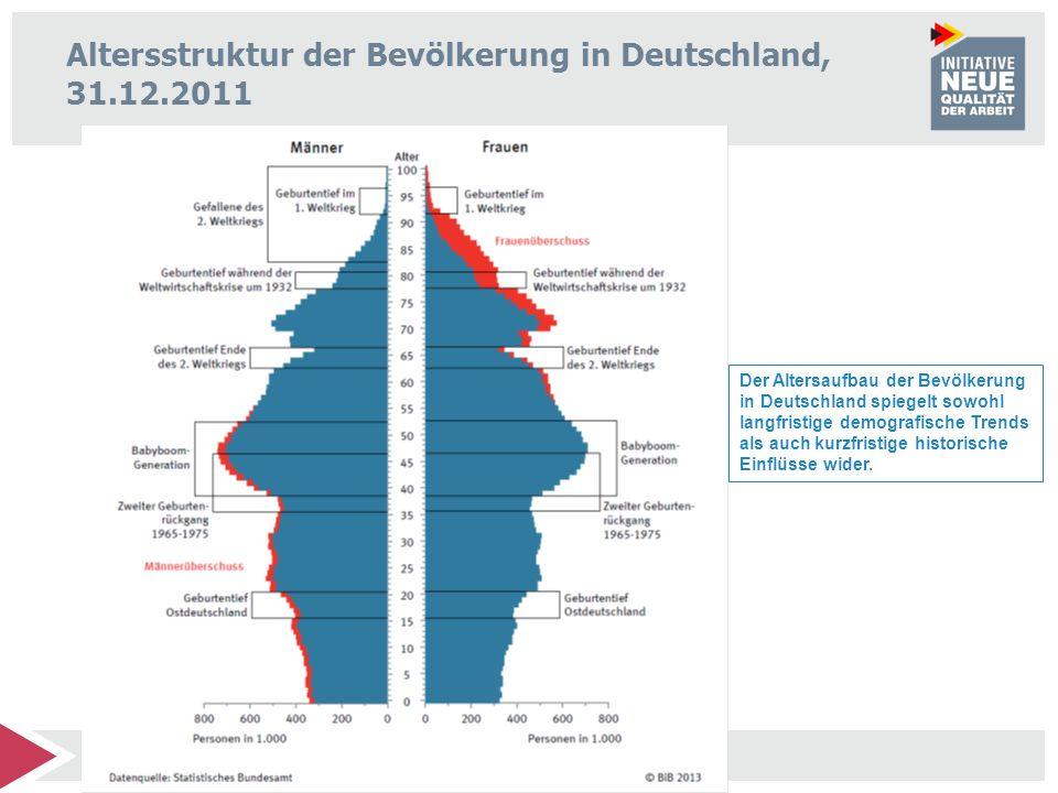 Altersstruktur der Bevölkerung in Deutschland, 31.12.2011 Der Altersaufbau der Bevölkerung in Deutschland spiegelt sowohl langfristige demografische T