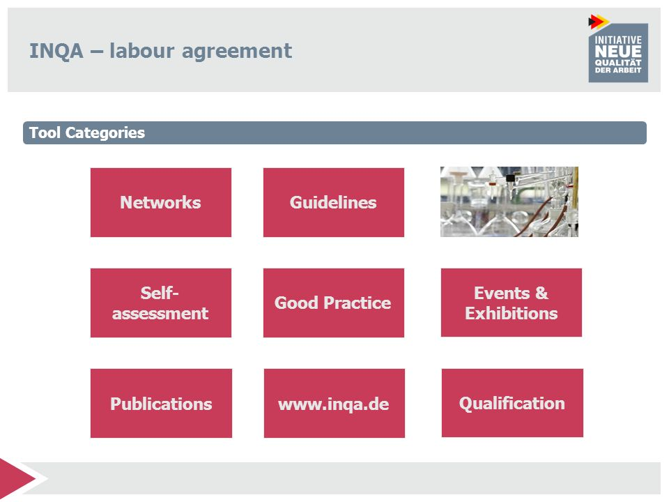 INQA – labour agreement Networks Publications Self- assessment Good Practice Events & Exhibitions Guidelines Qualification www.inqa.de Tool Categories