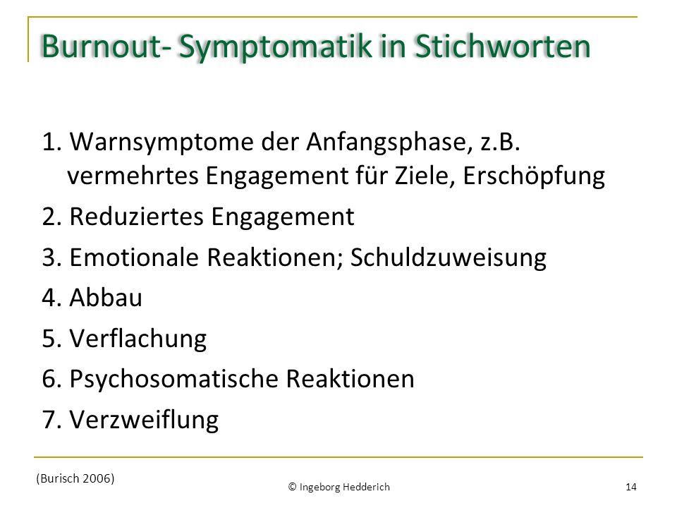 Burnout- Symptomatik in Stichworten 1. Warnsymptome der Anfangsphase, z.B. vermehrtes Engagement für Ziele, Erschöpfung 2. Reduziertes Engagement 3. E
