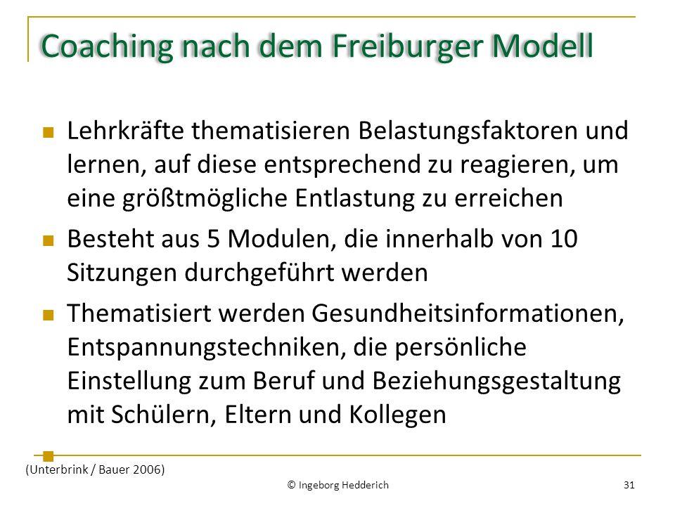 Coaching nach dem Freiburger Modell Lehrkräfte thematisieren Belastungsfaktoren und lernen, auf diese entsprechend zu reagieren, um eine größtmögliche
