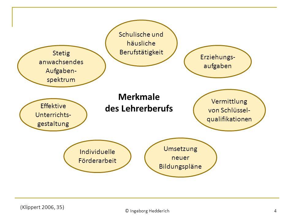 4 (Klippert 2006, 35) Stetig anwachsendes Aufgaben- spektrum Merkmale des Lehrerberufs Effektive Unterrichts- gestaltung Individuelle Förderarbeit Umsetzung neuer Bildungspläne Erziehungs- aufgaben Vermittlung von Schlüssel- qualifikationen Schulische und häusliche Berufstätigkeit