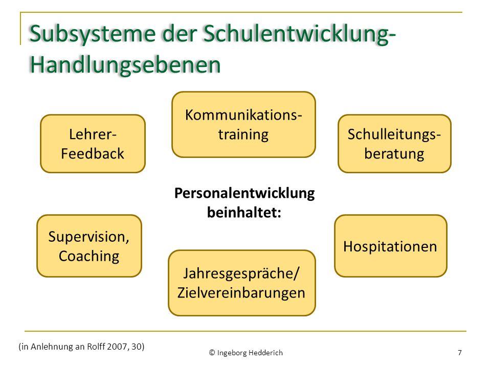 Subsysteme der Schulentwicklung- Handlungsebenen © Ingeborg Hedderich 7 (in Anlehnung an Rolff 2007, 30) Personalentwicklung beinhaltet: Lehrer- Feedb