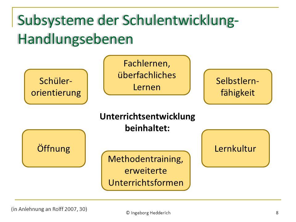 Subsysteme der Schulentwicklung- Handlungsebenen © Ingeborg Hedderich 8 (in Anlehnung an Rolff 2007, 30) Unterrichtsentwicklung beinhaltet: Schüler- orientierung Fachlernen, überfachliches Lernen Methodentraining, erweiterte Unterrichtsformen ÖffnungLernkultur Selbstlern- fähigkeit
