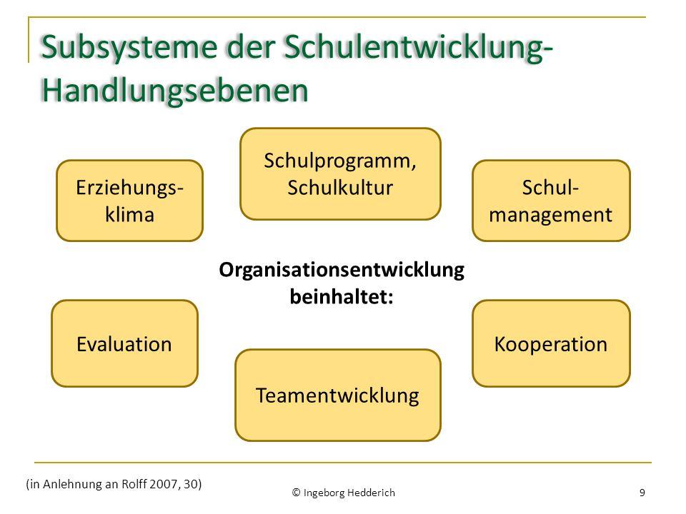 Subsysteme der Schulentwicklung- Handlungsebenen © Ingeborg Hedderich 9 (in Anlehnung an Rolff 2007, 30) Organisationsentwicklung beinhaltet: Erziehun