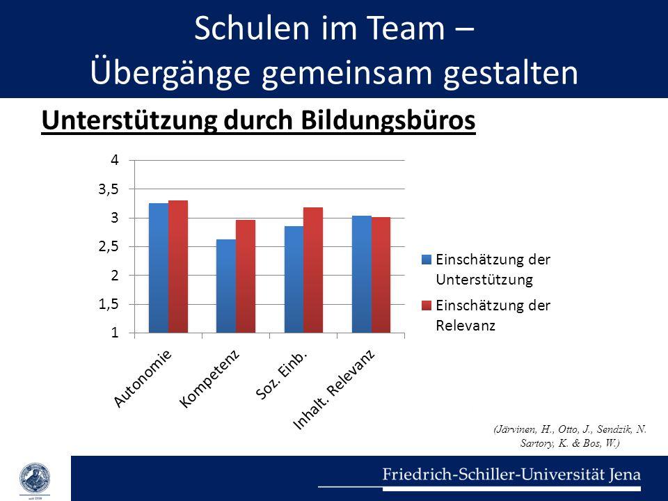 Schulen im Team – Übergänge gemeinsam gestalten Unterstützung durch Bildungsbüros (Järvinen, H., Otto, J., Sendzik, N. Sartory, K. & Bos, W.)