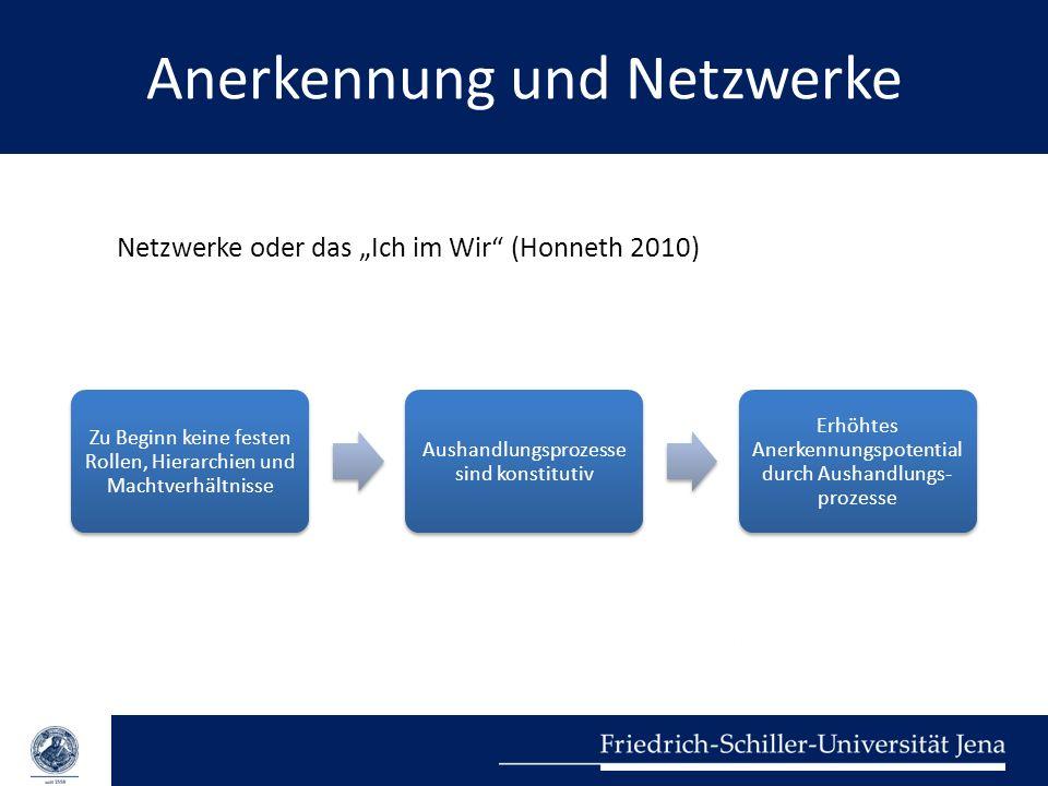 Anerkennung und Netzwerke Netzwerke oder das Ich im Wir (Honneth 2010) Zu Beginn keine festen Rollen, Hierarchien und Machtverhältnisse Aushandlungspr