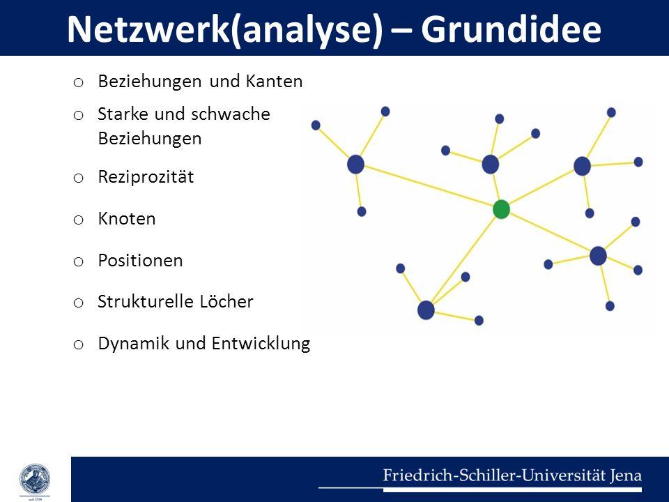 Netzwerk(analyse) – Grundidee o Beziehungen und Kanten o Starke und schwache Beziehungen o Reziprozität o Knoten o Positionen o Strukturelle Löcher o