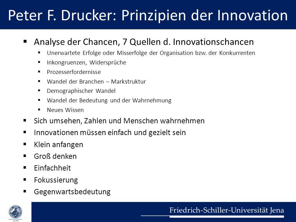 Peter F. Drucker: Prinzipien der Innovation Analyse der Chancen, 7 Quellen d. Innovationschancen Unerwartete Erfolge oder Misserfolge der Organisation