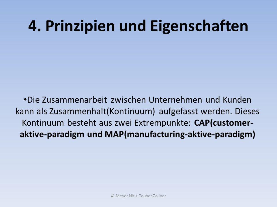 © Meyer Nitu Teuber Zöllner 4. Prinzipien und Eigenschaften Die Zusammenarbeit zwischen Unternehmen und Kunden kann als Zusammenhalt(Kontinuum) aufgef