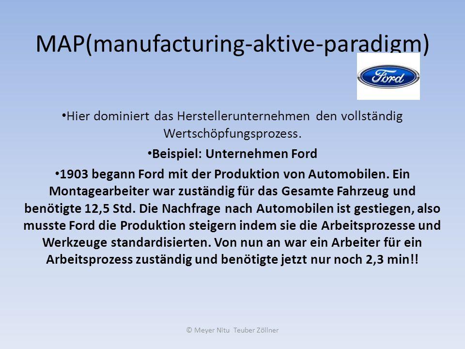 © Meyer Nitu Teuber Zöllner MAP(manufacturing-aktive-paradigm) Hier dominiert das Herstellerunternehmen den vollständig Wertschöpfungsprozess. Beispie