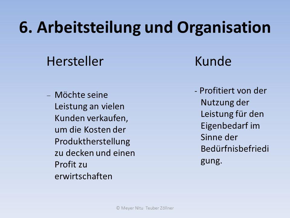 © Meyer Nitu Teuber Zöllner 6. Arbeitsteilung und Organisation Hersteller Möchte seine Leistung an vielen Kunden verkaufen, um die Kosten der Produkth