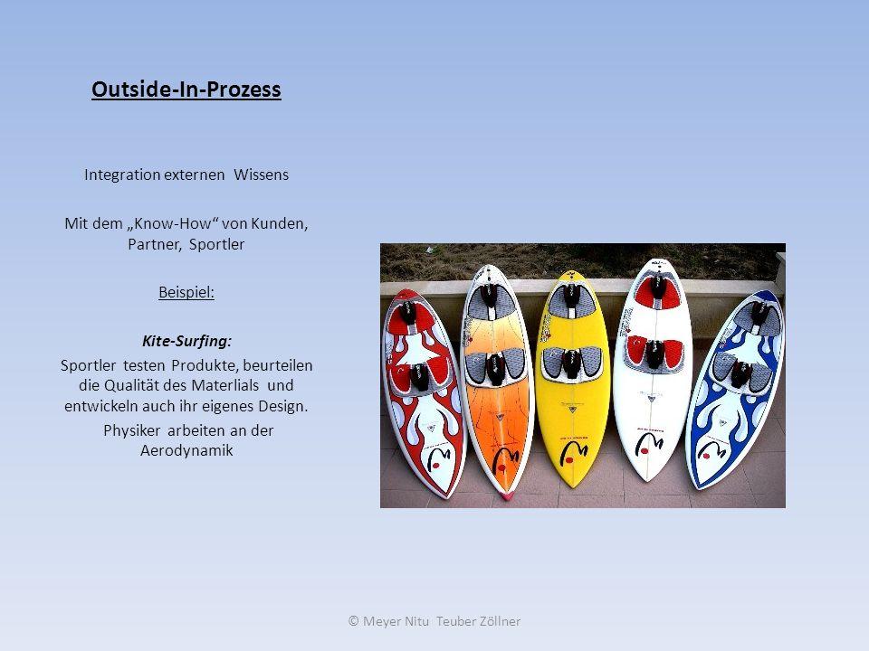 Outside-In-Prozess Integration externen Wissens Mit dem Know-How von Kunden, Partner, Sportler Beispiel: Kite-Surfing: Sportler testen Produkte, beurt