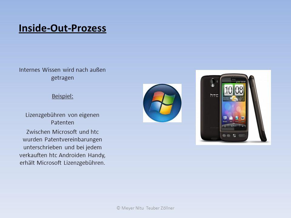 Inside-Out-Prozess Internes Wissen wird nach außen getragen Beispiel: Lizenzgebühren von eigenen Patenten Zwischen Microsoft und htc wurden Patentvere