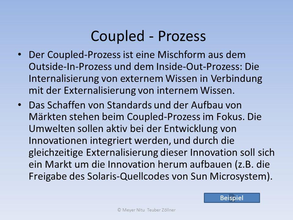 Coupled - Prozess Der Coupled-Prozess ist eine Mischform aus dem Outside-In-Prozess und dem Inside-Out-Prozess: Die Internalisierung von externem Wiss