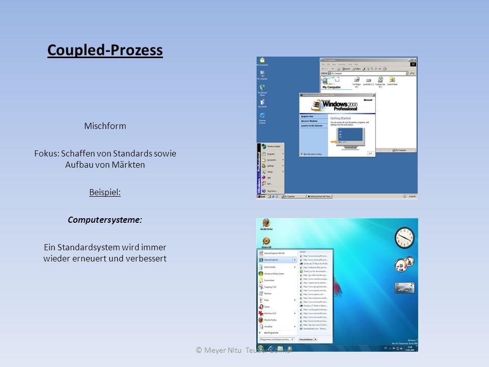 Coupled-Prozess Mischform Fokus: Schaffen von Standards sowie Aufbau von Märkten Beispiel: Computersysteme: Ein Standardsystem wird immer wieder erneu