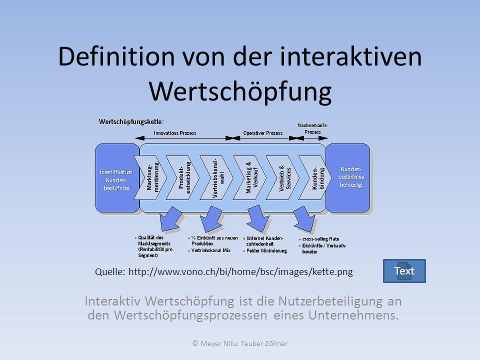Definition von der interaktiven Wertschöpfung Interaktiv Wertschöpfung ist die Nutzerbeteiligung an den Wertschöpfungsprozessen eines Unternehmens. Qu
