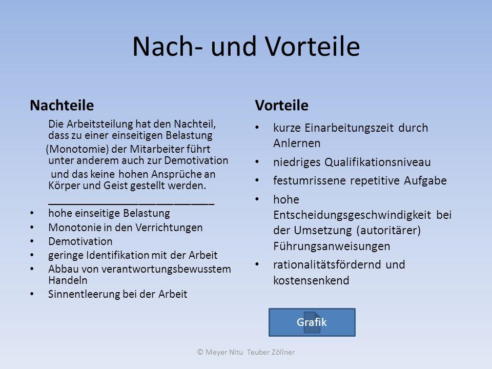 Schlusswort © Meyer Nitu Teuber Zöllner Wir danken für Eure Aufmerksamkeit und Interesse an unserer Präsentation und wünschen Euch eine erfolgreiche Studienzeit!!