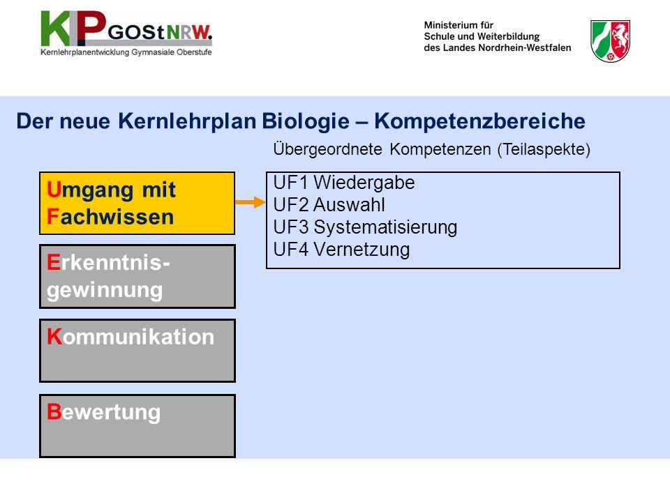UF1 Wiedergabe UF2 Auswahl UF3 Systematisierung UF4 Vernetzung Umgang mit Fachwissen Erkenntnis- gewinnung Kommunikation Bewertung Übergeordnete Kompe