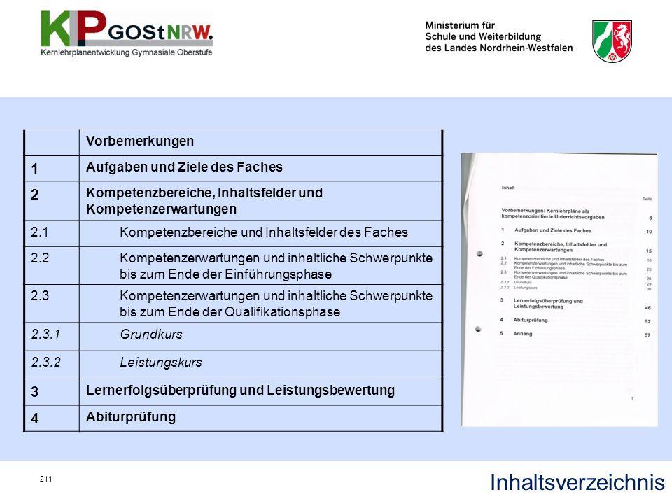 211 Vorbemerkungen 1 Aufgaben und Ziele des Faches 2 Kompetenzbereiche, Inhaltsfelder und Kompetenzerwartungen 2.1Kompetenzbereiche und Inhaltsfelder