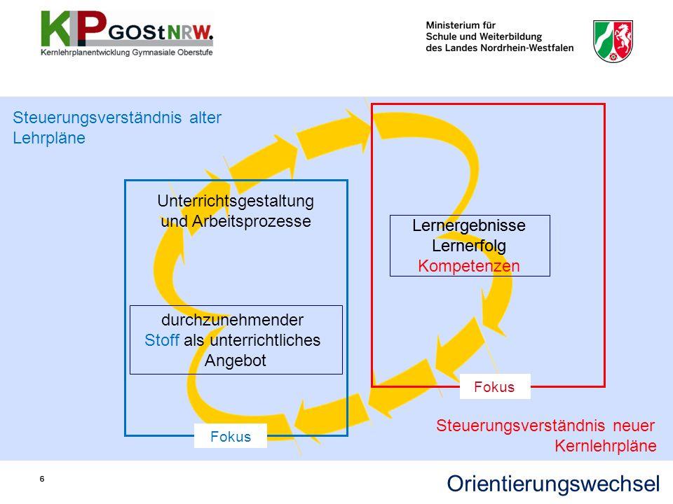 66 Unterrichtsgestaltung und Arbeitsprozesse Orientierungswechsel Steuerungsverständnis alter Lehrpläne Lernergebnisse Lernerfolg Fokus durchzunehmend