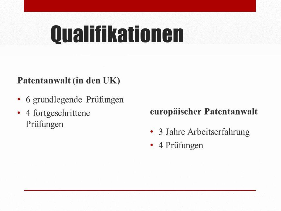 Qualifikationen Patentanwalt (in den UK) 6 grundlegende Prüfungen 4 fortgeschrittene Prüfungen europäischer Patentanwalt 3 Jahre Arbeitserfahrung 4 Pr