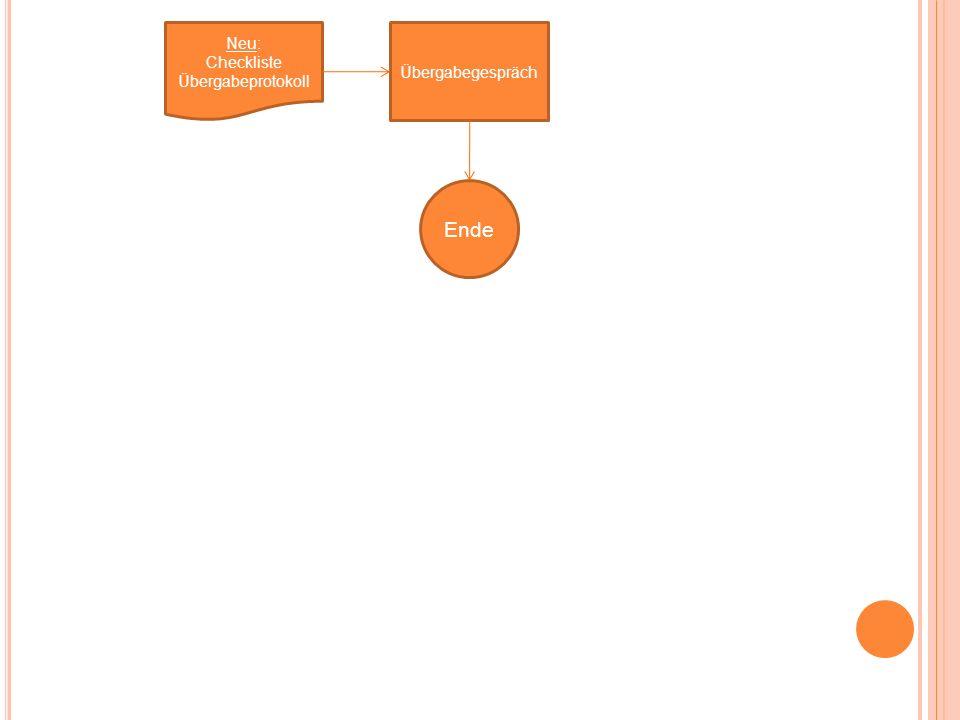 Übergabegespräch Ende Neu: Checkliste Übergabeprotokoll