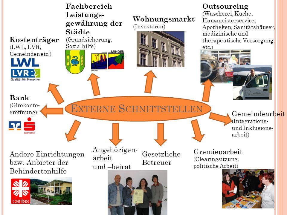 E XTERNE S CHNITTSTELLEN Kostenträger (LWL, LVR, Gemeinden etc.) Fachbereich Leistungs- gewährung der Städte (Grundsicherung, Sozialhilfe) Wohnungsmar