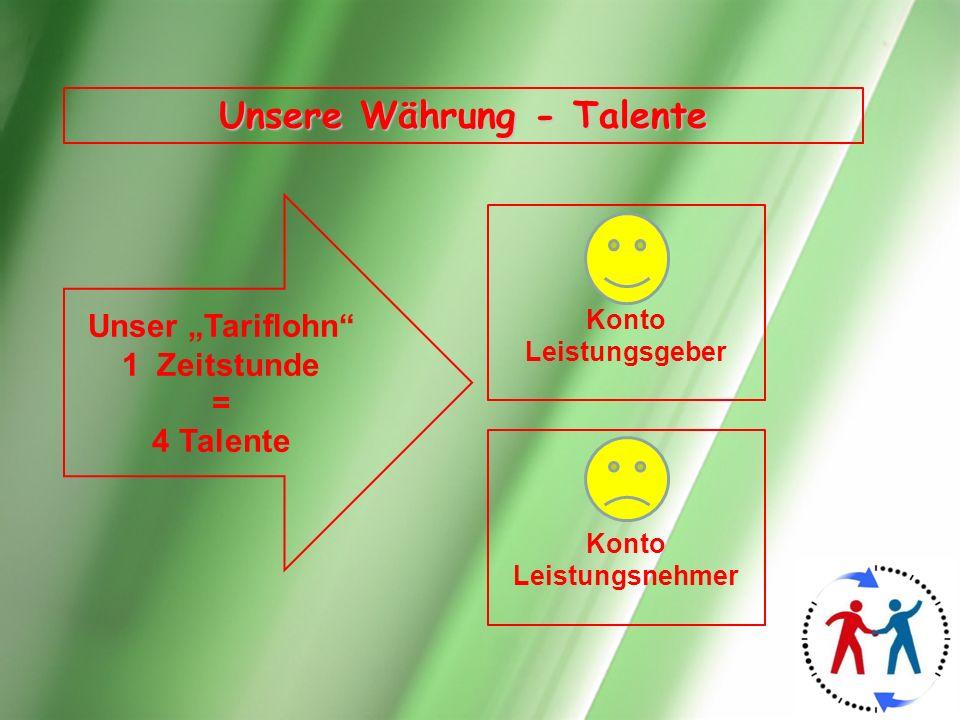 Unsere Währung - Talente Unser Tariflohn 1 Zeitstunde = 4 Talente Konto Leistungsgeber Konto Leistungsnehmer