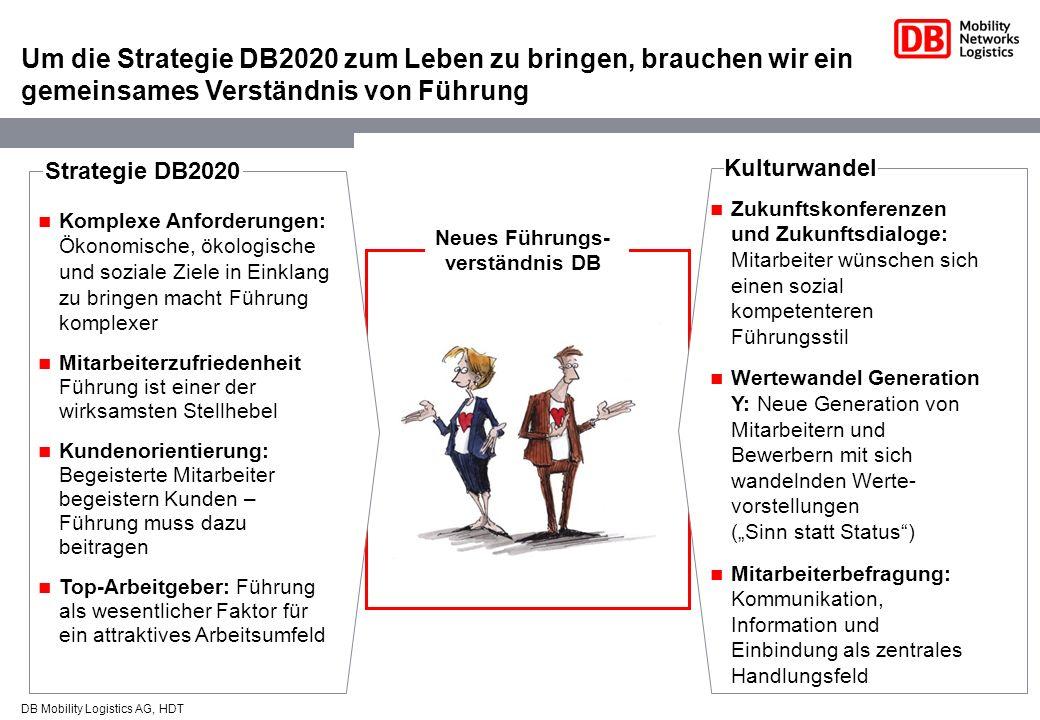 Neues Führungs- verständnis DB 4 DB Mobility Logistics AG, HDT Um die Strategie DB2020 zum Leben zu bringen, brauchen wir ein gemeinsames Verständnis