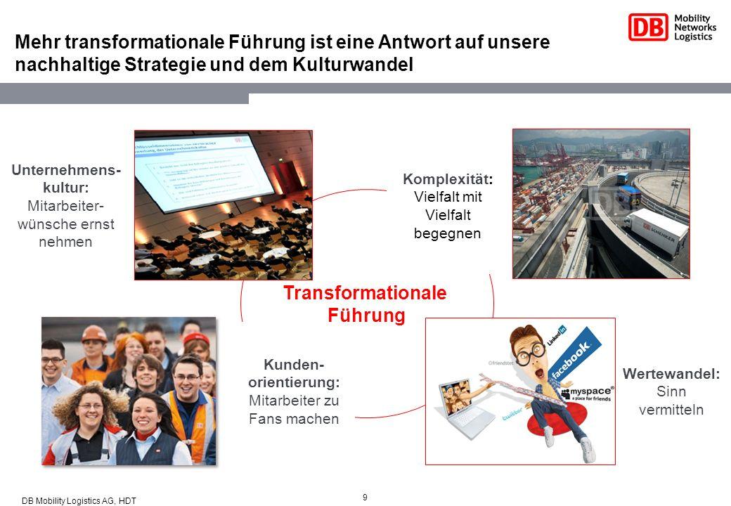 Transformationale Führung Mehr transformationale Führung ist eine Antwort auf unsere nachhaltige Strategie und dem Kulturwandel Wertewandel: Sinn verm
