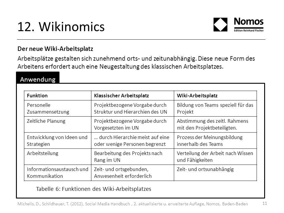11 12. Wikinomics Michelis, D., Schildhauer, T. (2012), Social Media Handbuch, 2. aktualisierte u. erweiterte Auflage, Nomos, Baden-Baden Der neue Wik