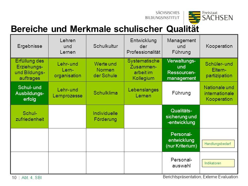 Berichtspräsentation, Externe Evaluation | Abt. 4, SBI10 Bereiche und Merkmale schulischer Qualität Indikatoren Handlungsbedarf Ergebnisse Lehren und