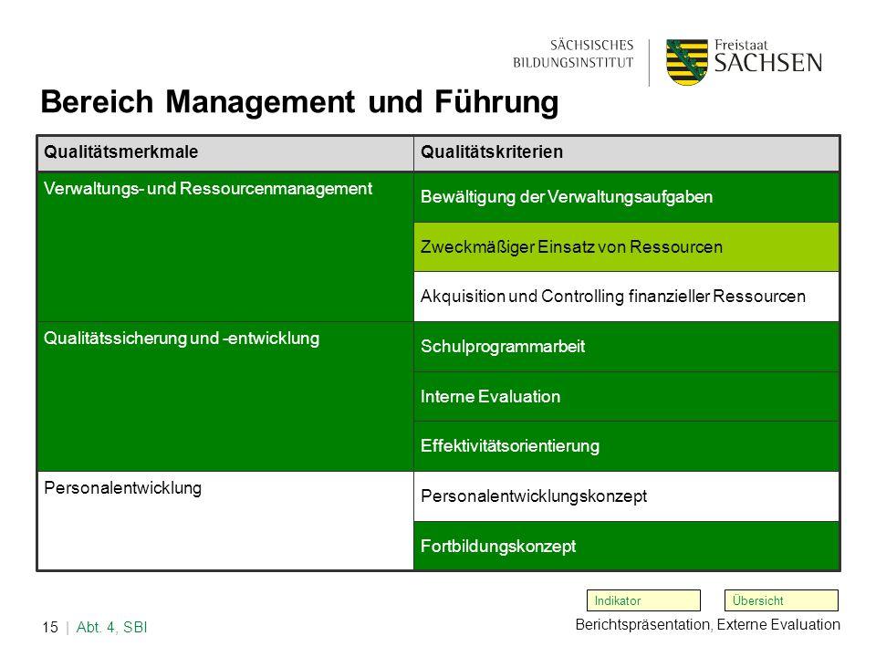 Berichtspräsentation, Externe Evaluation | Abt. 4, SBI15 Bereich Management und Führung Indikator Übersicht QualitätsmerkmaleQualitätskriterien Verwal