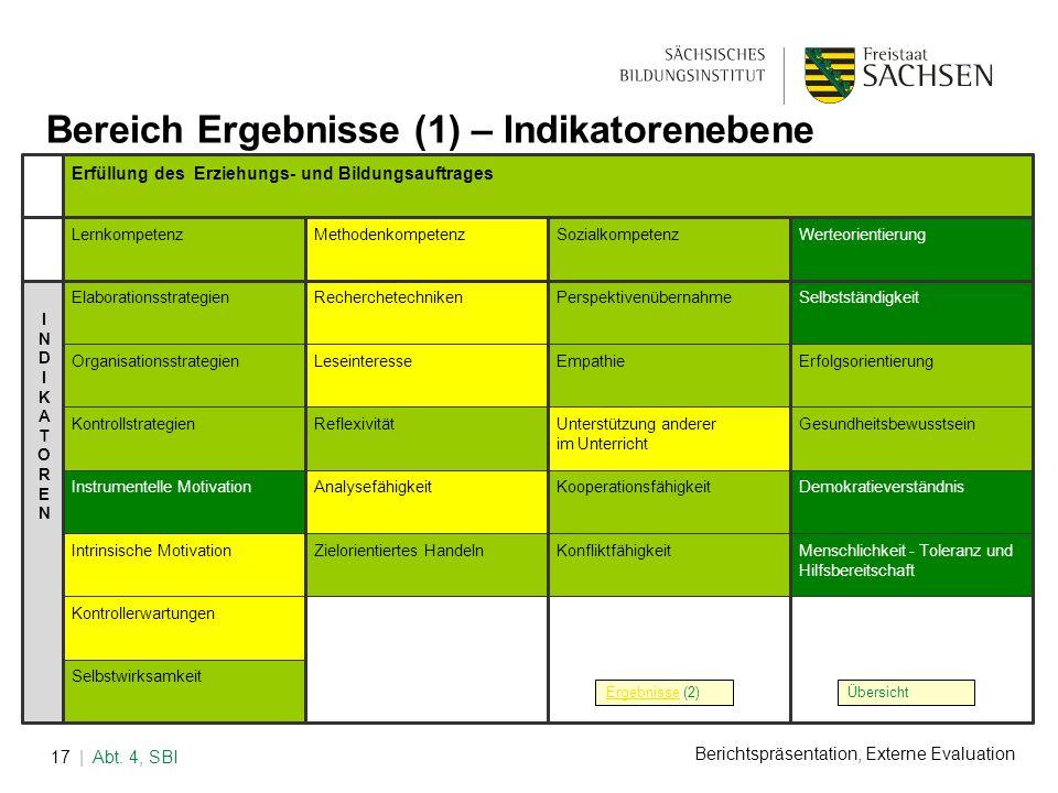 Berichtspräsentation, Externe Evaluation | Abt. 4, SBI17 Bereich Ergebnisse (1) – Indikatorenebene ÜbersichtErgebnisse (2) Erfüllung des Erziehungs- u