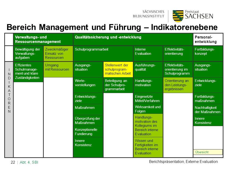 Berichtspräsentation, Externe Evaluation | Abt. 4, SBI22 Übersicht Bereich Management und Führung – Indikatorenebene Verwaltungs- und Ressourcenmanage