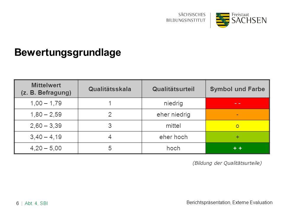 Berichtspräsentation, Externe Evaluation Unterstützungsangebote für die Schulen (1) | Abt.