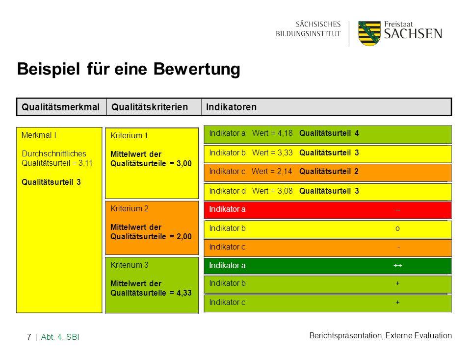 Berichtspräsentation, Externe Evaluation Unterstützungsangebote für die Schulen (2) | Abt.