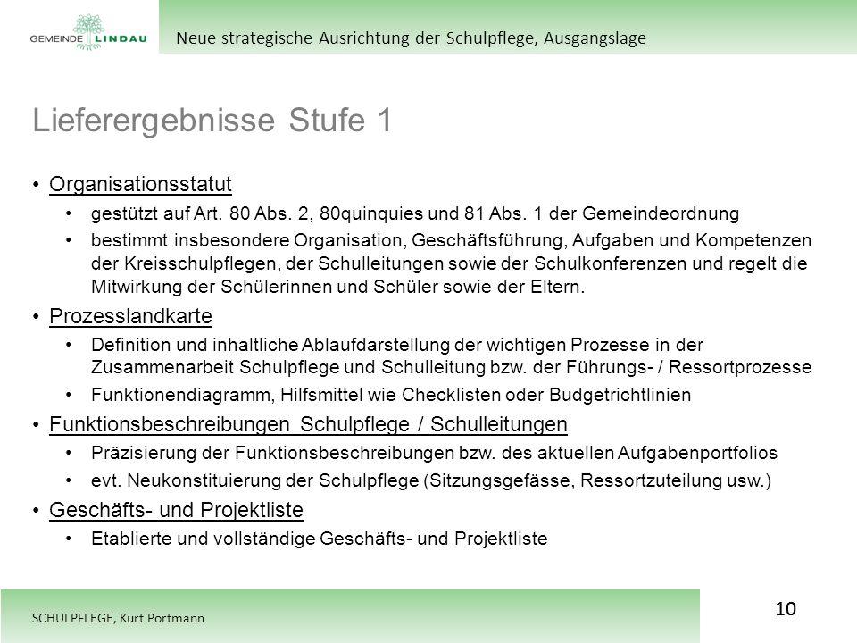SCHULPFLEGE, Kurt Portmann Lieferergebnisse Stufe 1 10 Neue strategische Ausrichtung der Schulpflege, Ausgangslage Organisationsstatut gestützt auf Ar