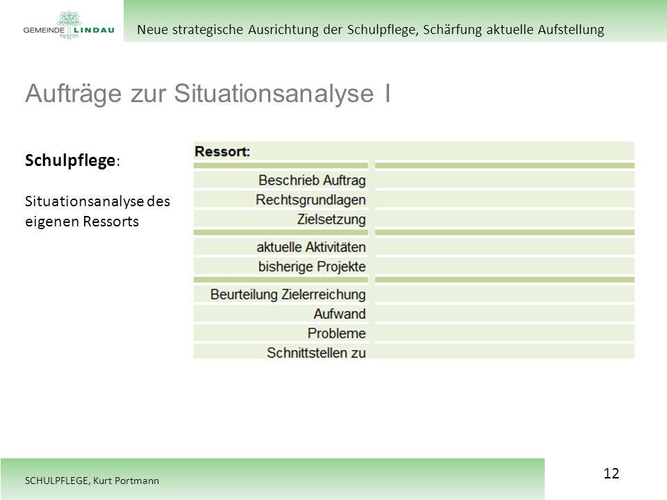 SCHULPFLEGE, Kurt Portmann Aufträge zur Situationsanalyse I Neue strategische Ausrichtung der Schulpflege, Schärfung aktuelle Aufstellung Schulpflege