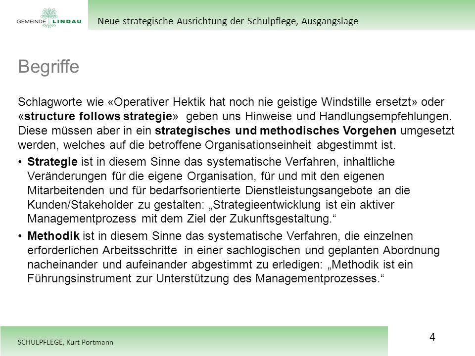 SCHULPFLEGE, Kurt Portmann Begriffe 4 Schlagworte wie «Operativer Hektik hat noch nie geistige Windstille ersetzt» oder «structure follows strategie»