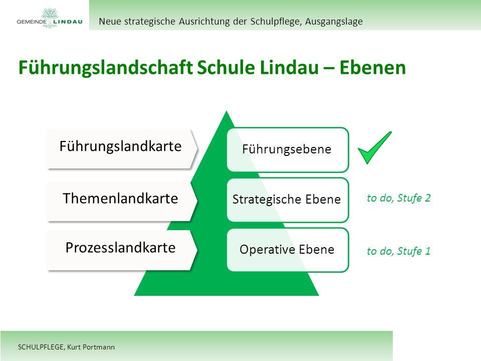 SCHULPFLEGE, Kurt Portmann Prozesslandkarte Themenlandkarte Führungslandkarte Führungslandschaft Schule Lindau – Ebenen Neue strategische Ausrichtung